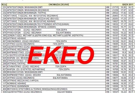 Βάσεις Πανελλαδικών Εξετάσεων 2012