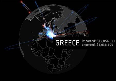 Έλεγχος Όπλων Ελλάδα Arms Control Greece