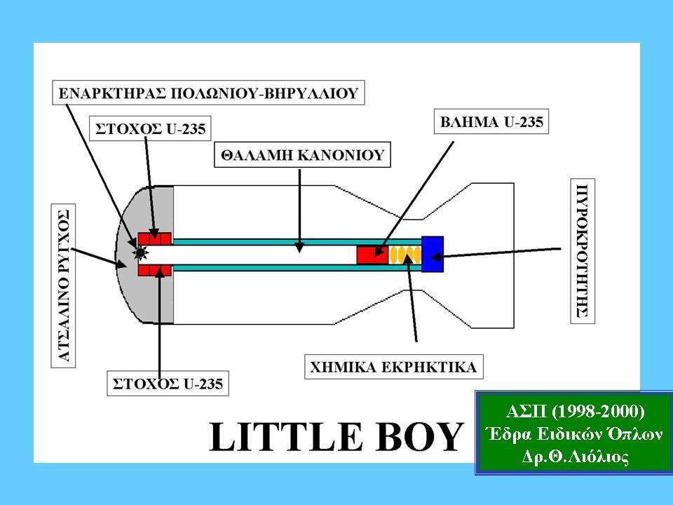 Little Boy Πυρηνική Βόμβα Χιροσίμα Πυρηνικό Όπλο